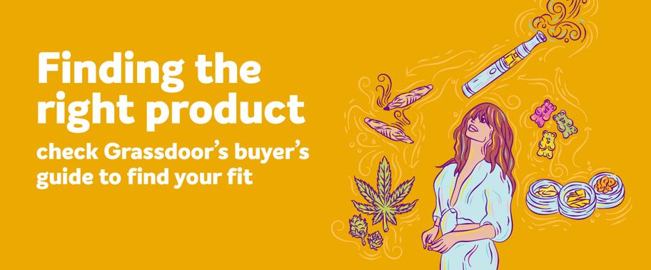 Cannabis Weed Delivery Buyer's Guide