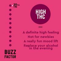 HoneyShot Buzz